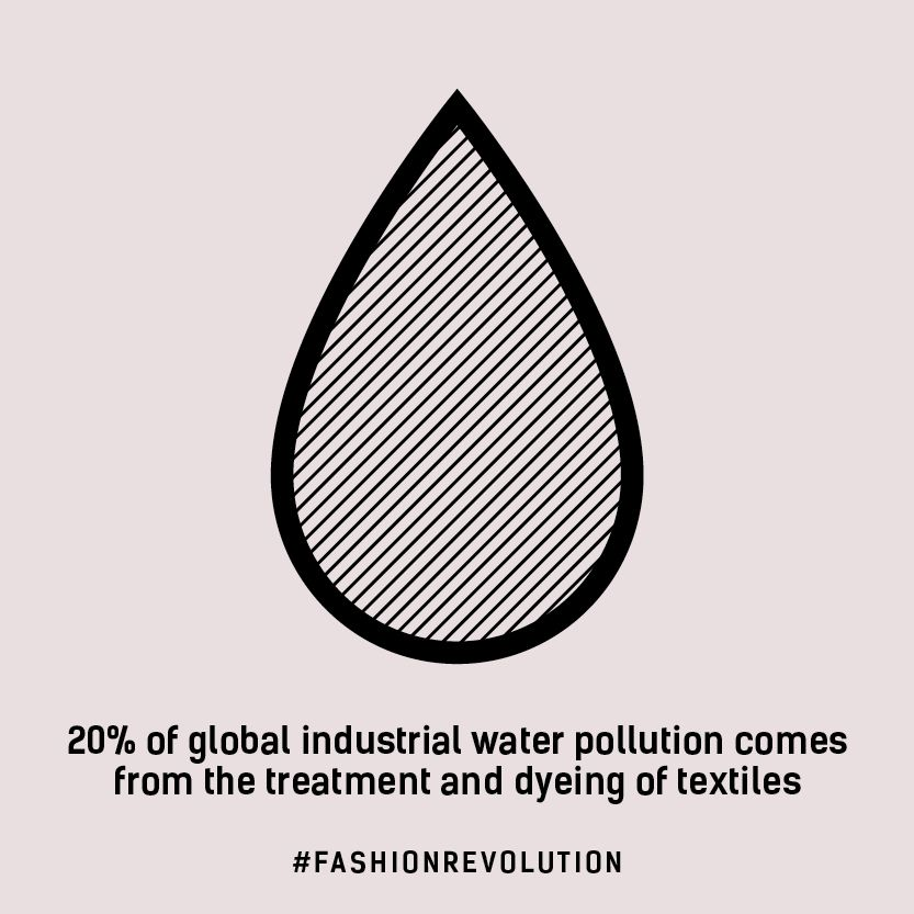 20% of global Industrial Water Pollution comes from the treatment of textiles