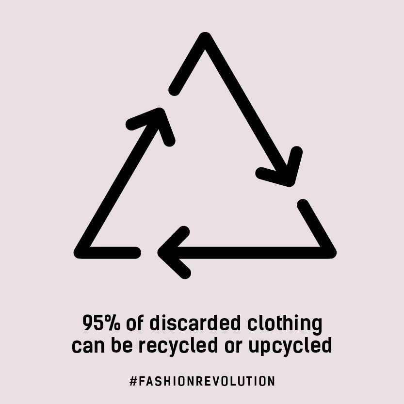 95% of clothing can be recycled
